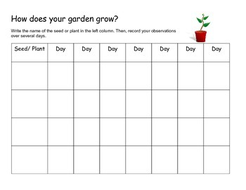 Plant & Seed Growth Chart
