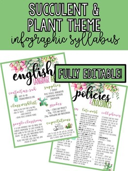 Plant Succulent Theme Infographic Syllabus: COMPLETELY EDITABLE