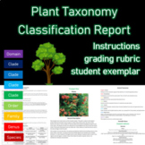 Plant Taxonomy Classification Science Report :Distance Learning