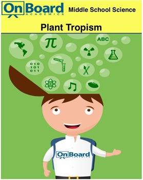 Plant Tropism-Interactive Lesson
