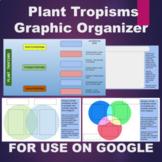 Plant Tropisms GOOGLE Interactive Graphic Organizer Activity