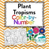 Plant Tropisms: Phototropism, Geotropism, & Thigmotropism Color-by-Number