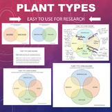 Plant Types Charts- Nonvascular, Seedless, Gymnosperm, Angiosperm