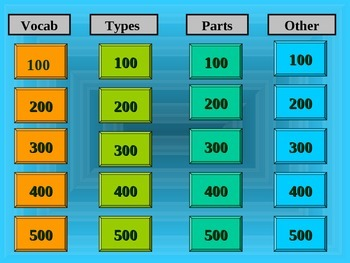 Plant Unit Review Jeopardy Game