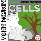 Comparing Plant and Animal Cells Venn Diagram for Review or Assessment