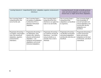Plant and Animal Adapatations Unit Plan, CCSS 6th, 7th, 8th