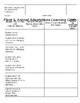 Plant & Animal Adaptations Learning Goals (5th Grade Science FCAT Big Idea 17)