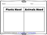 Plant and Animal Basic Needs Sort