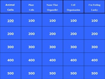 Plant and Animal Cell Jeopardy! review