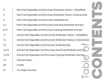 Plant and Animal Cell Organelles and Structures Worksheets ...