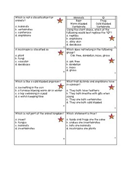 Plant and Animal Classification Task Cards
