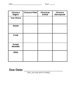 Plant and Animal Inquiry Writing Integration Project - Editable