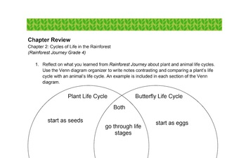 Plant and Animal Life Cycles PDF