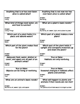 Plant and Animal Question Cards for SOL review