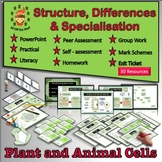 Plant and Animal cells - Structure, Differences and Specia