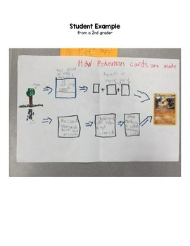 Plant to Product Challenge