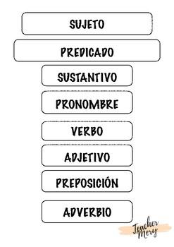 Plantilla Para Analizar Oraciones Blanco Y Negro By Miss