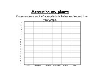 Planting Packet