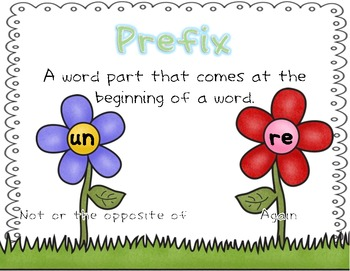 Planting Prefixes (un- and re-) A Common Core Mini-Unit