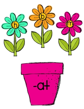 Planting Word Families