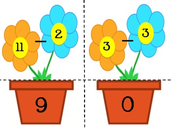 Planting and Growing Subtraction