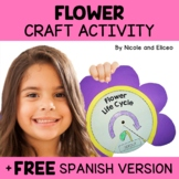Plant Life Cycle Craft Activity