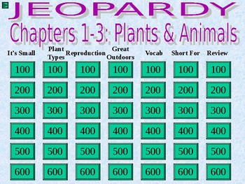Plants & Animals Jeopardy with Interactive Scoreboard Photosynthesis Fungi