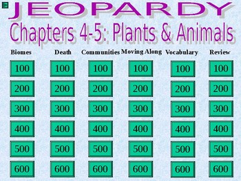 Plants & Animals Jeopardy with Interactive Scoreboard Populations Biomes