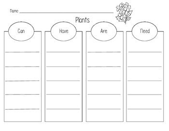 """Plants """"Can, Have, Are, Need"""" Graphic Organizer"""