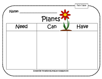 Plants-Can, Have, Need Chart Table