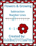 Number Line Subtraction Worksheets - Plants, Flowers, and
