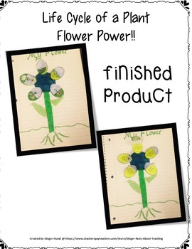 Plants Interactive Notebook Cut and Paste
