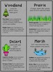 Plants Life Science Activities Worksheets Printables First Second Grade