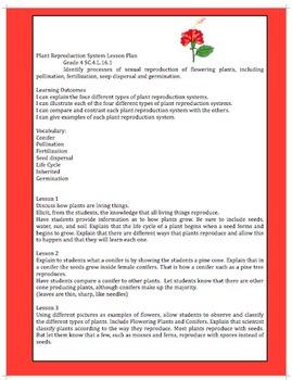 Plants Reproduction Lesson Plans