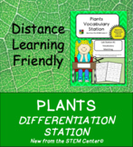 Plants Vocabulary Activity