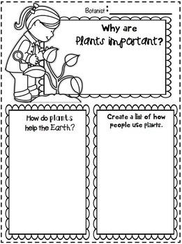 Plants Plants Unit