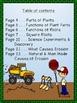 Plants and Erosion Unit (NOT BUNDLE)