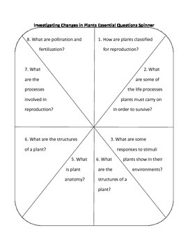 Plants and Life Processes Essential Questions Spinner