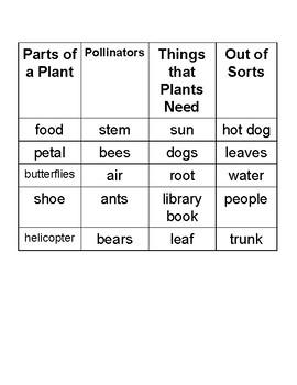 Plants and Pollinators Sort