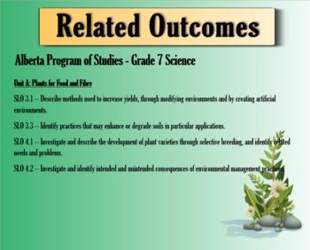 Plants for Food and Fiber - Unit Bundle #2 (SMART NOTEBOOK VERSIONS)