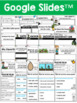 Life Cycle of a Plant - Plant Life Cycle, Parts and Needs