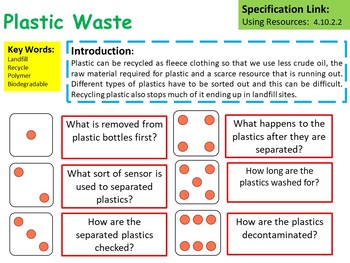 Plastic Waste Lesson