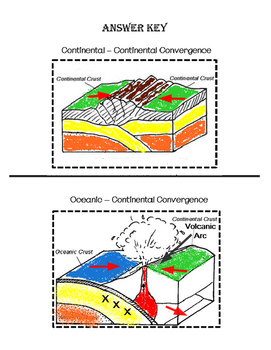 Plate Boundaries: A Connecting Through Color Activity