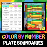 Plate Boundaries - Color by Number