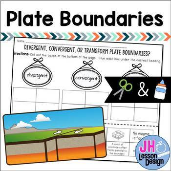 Plate Boundaries Cut and Paste Sorting Activity