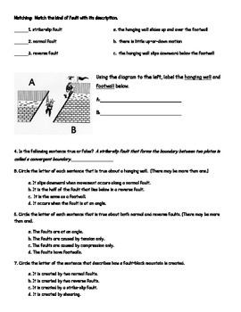 Plate Boundaries, Faults, and Stress Note Page and Review Questions