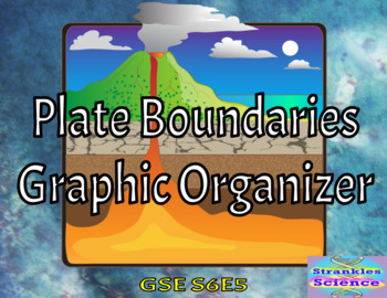 Plate Boundaries & Geologic Features Graphic Organizer- GSE S6E5f