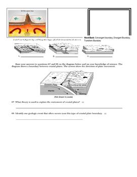 Plate Boundaries Handout
