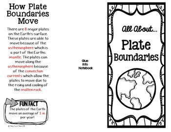 Plate Boundaries/Plate Tectonics Interactive Notebook Foldable Brochure