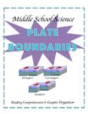 Plate Boundaries- Middle School Science